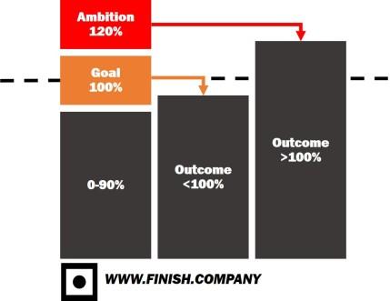 200402 FINISH ambition